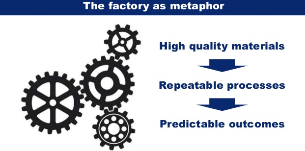 factory The Cynic's Viewpoint: Is It Possible To Construct An Organization Of Caring?